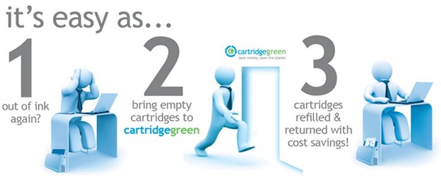Printer Cartridge Refilling | Cartridge Green